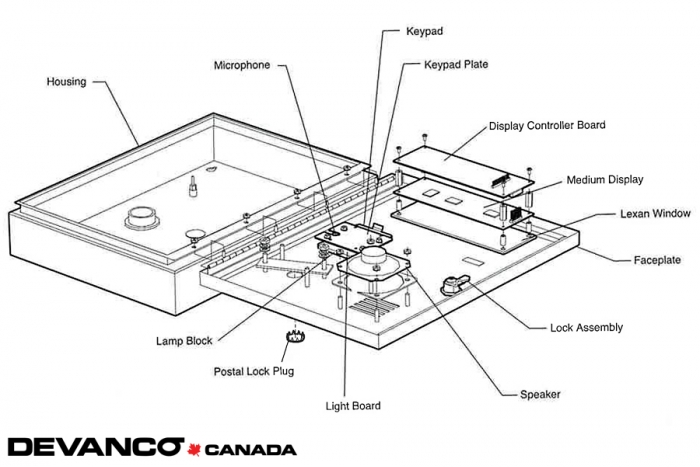 devanco canada get the right garage door opener and parts rh devancocanada com Parts of a Telephone Old Telephone Parts